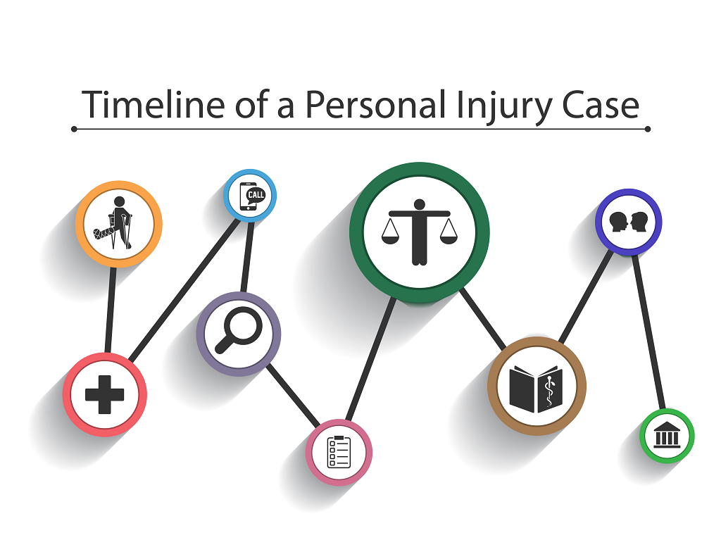 The Role of A Personal Injury Lawyer in Settling Down a Case
